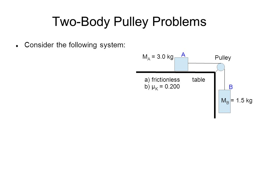 Consider the following system: M A = 3.0 kg M B = 1.5 kg Pulley a) frictionless b) μ K = table A B