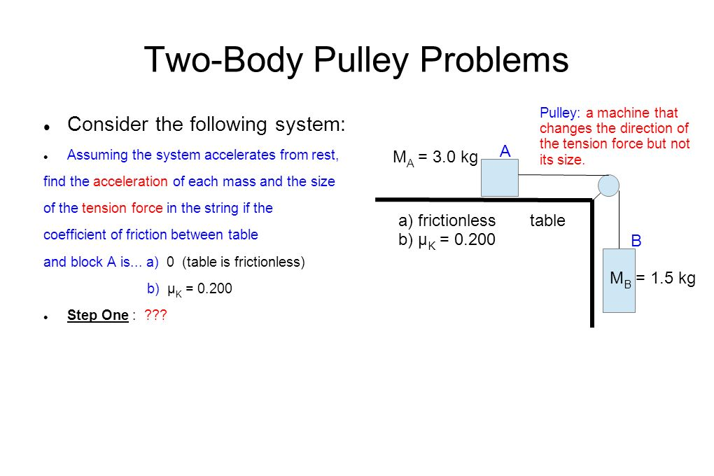 Two-Body Pulley Problems Consider the following system: Assuming the system accelerates from rest, find the acceleration of each mass and the size of the tension force in the string if the coefficient of friction between table and block A is...