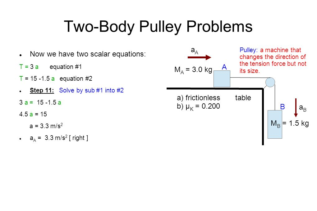 Two-Body Pulley Problems Now we have two scalar equations: T = 3 a equation #1 T = a equation #2 Step 11: Solve by sub #1 into #2 3 a = a 4.5 a = 15 a = 3.3 m/s 2 a A = 3.3 m/s 2 [ right ] M A = 3.0 kg M B = 1.5 kg Pulley: a machine that changes the direction of the tension force but not its size.