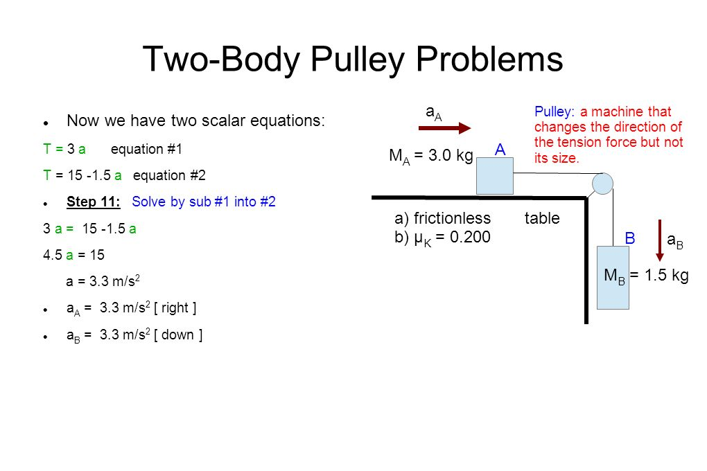 Two-Body Pulley Problems Now we have two scalar equations: T = 3 a equation #1 T = a equation #2 Step 11: Solve by sub #1 into #2 3 a = a 4.5 a = 15 a = 3.3 m/s 2 a A = 3.3 m/s 2 [ right ] a B = 3.3 m/s 2 [ down ] M A = 3.0 kg M B = 1.5 kg Pulley: a machine that changes the direction of the tension force but not its size.