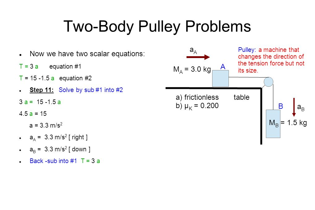 Two-Body Pulley Problems Now we have two scalar equations: T = 3 a equation #1 T = a equation #2 Step 11: Solve by sub #1 into #2 3 a = a 4.5 a = 15 a = 3.3 m/s 2 a A = 3.3 m/s 2 [ right ] a B = 3.3 m/s 2 [ down ] Back -sub into #1 T = 3 a M A = 3.0 kg M B = 1.5 kg Pulley: a machine that changes the direction of the tension force but not its size.