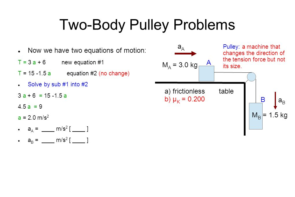 Two-Body Pulley Problems Now we have two equations of motion: T = 3 a + 6 new equation #1 T = a equation #2 (no change) Solve by sub #1 into #2 3 a + 6 = a 4.5 a = 9 a = 2.0 m/s 2 a A = ____ m/s 2 [ ____ ] a B = ____ m/s 2 [ ____ ] M A = 3.0 kg M B = 1.5 kg Pulley: a machine that changes the direction of the tension force but not its size.