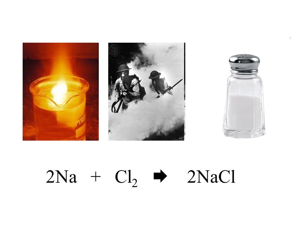 2Na + Cl 2  2NaCl