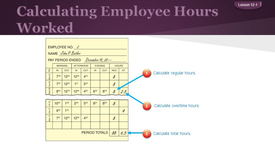 Processing Payroll Review Lesson  Calculate Regular Hours