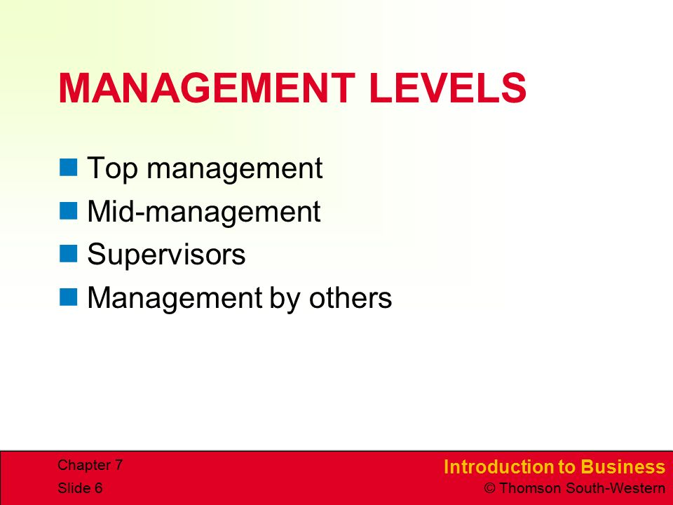 Introduction to Business © Thomson South-Western Chapter 7 Slide 6 MANAGEMENT LEVELS Top management Mid-management Supervisors Management by others