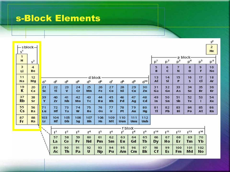 The periodic table classification and trends the s p d and 3 s block elements urtaz Gallery