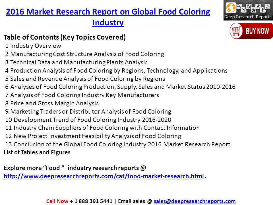 Market Research on Global Food Coloring Industry Trends Survey and ...