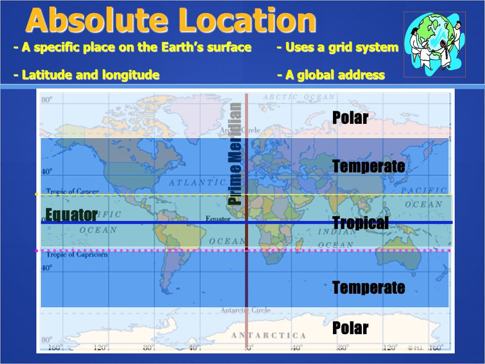 Absolute Location - A specific place on the Earth's surface - Uses a grid system - Latitude and longitude - A global address Prime Meridian Equator Tropical Temperate Polar