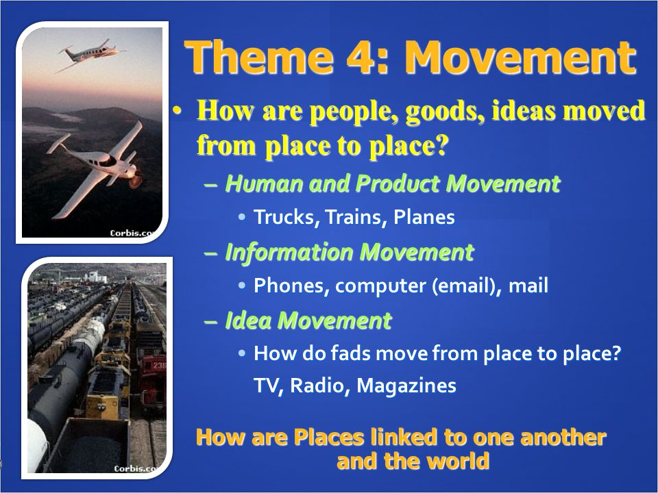 Theme 4: Movement How are Places linked to one another and the world How are people, goods, ideas moved from place to place How are people, goods, ideas moved from place to place.