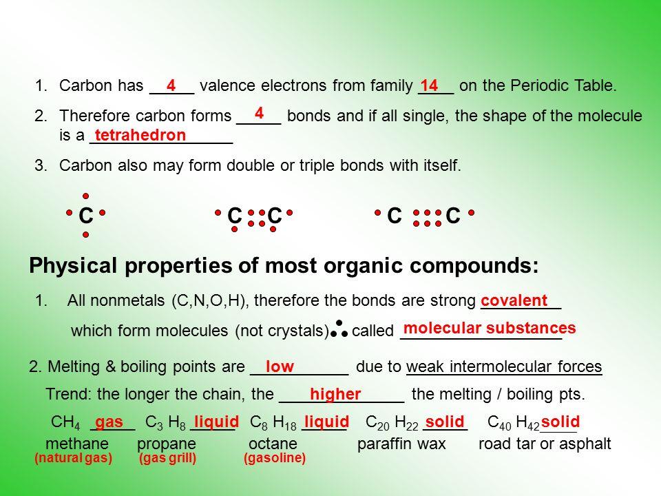 Sucrose or sugar plastics oil or petroleum industry Biochemistry ...