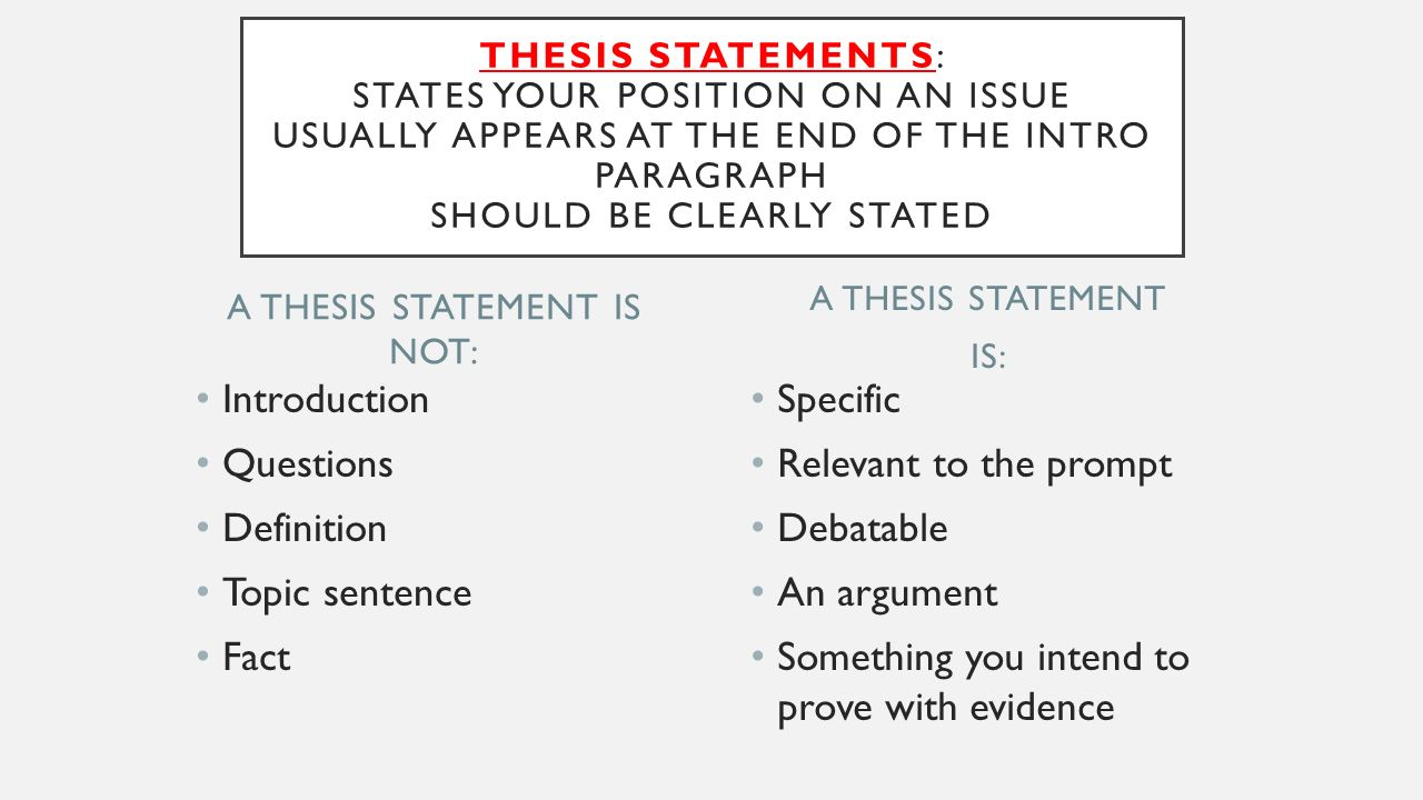 writing introduction thesis statement