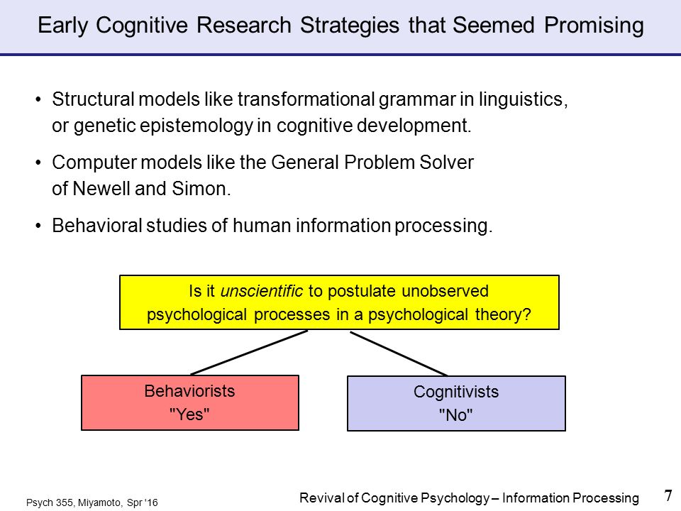 history of cognitive psychology
