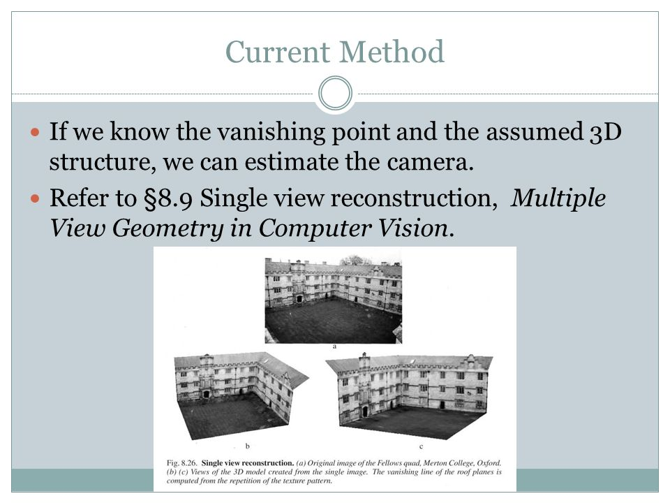 Current Method If we know the vanishing point and the assumed 3D structure, we can estimate the camera.