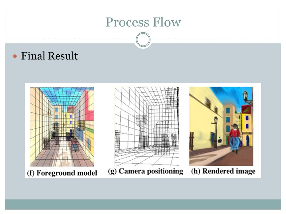 Process Flow Final Result