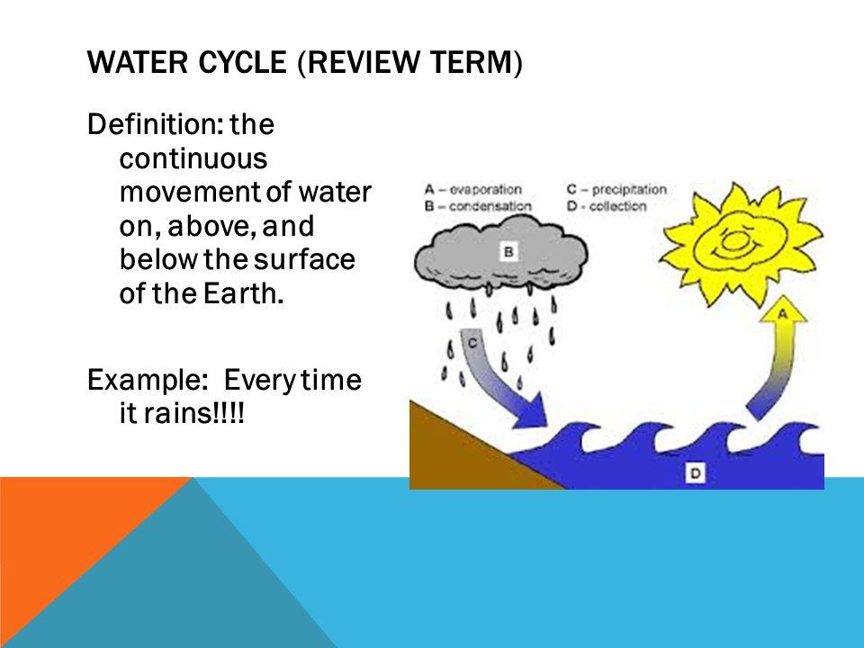 Hydrologic Cycle 2 Definition