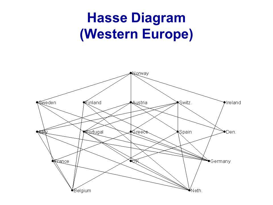 Jalasri consortium delhi jalgaon workshop teri u gp patil june 51 hasse diagram western europe ccuart Choice Image