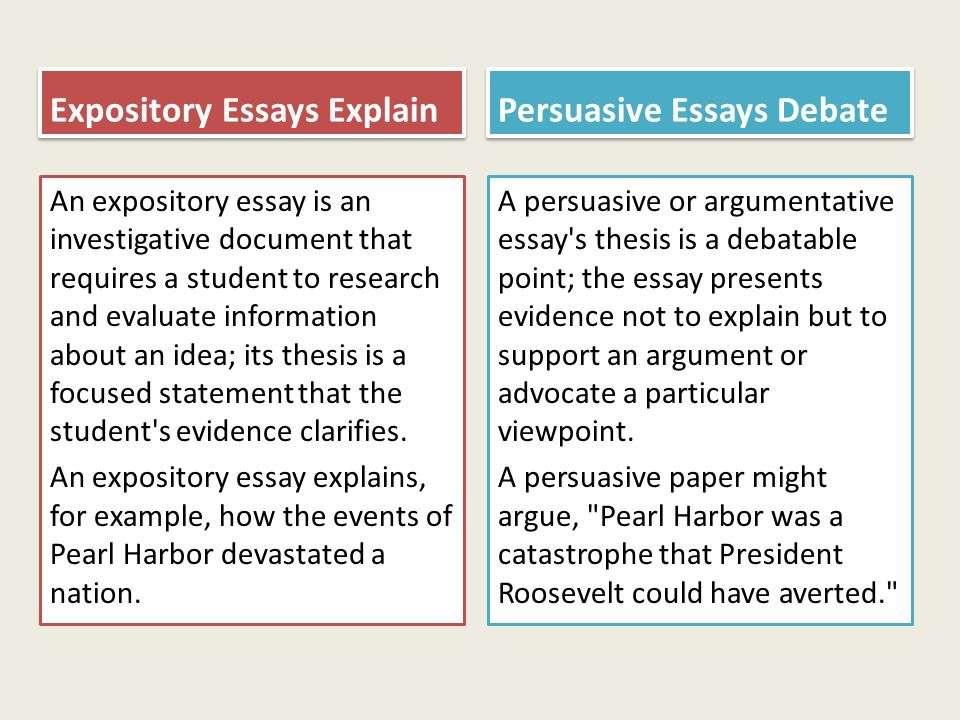 Writing An Explanatory Essay