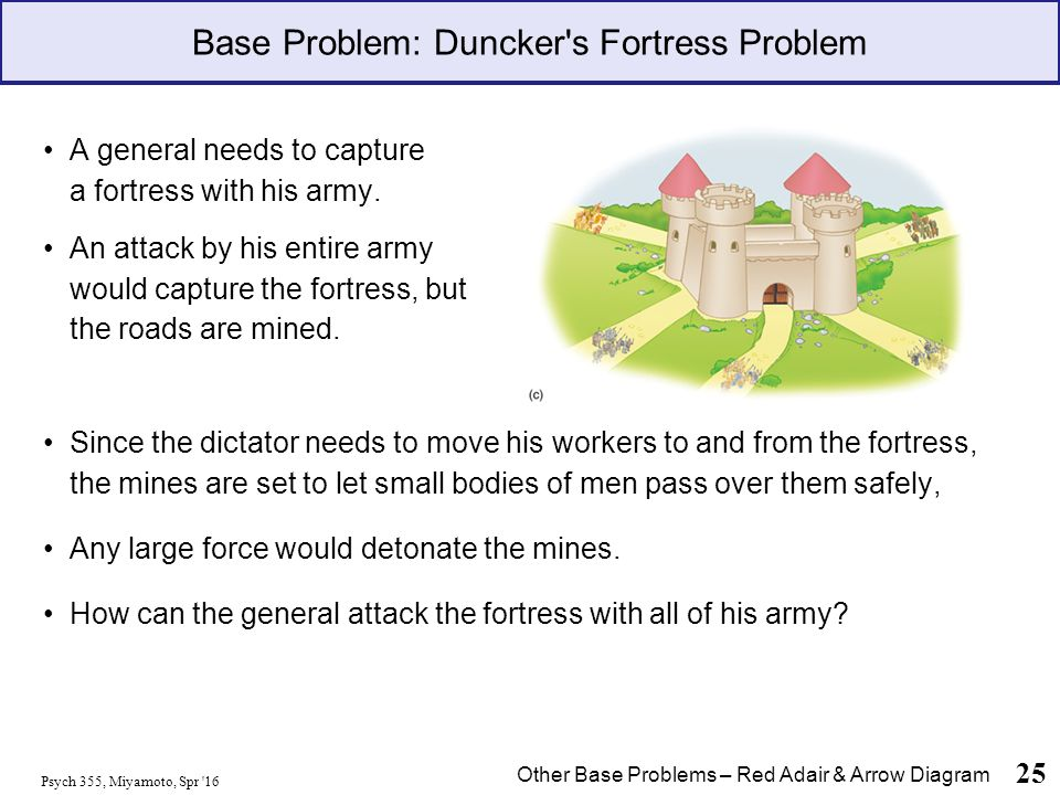 Psych 355, Miyamoto, Spr 16 25 Base Problem: Duncker s Fortress Problem A general needs to capture a fortress with his army.