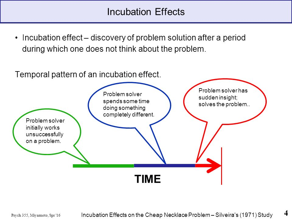 Psych 355, Miyamoto, Spr 16 4 Incubation Effects Incubation effect – discovery of problem solution after a period during which one does not think about the problem.