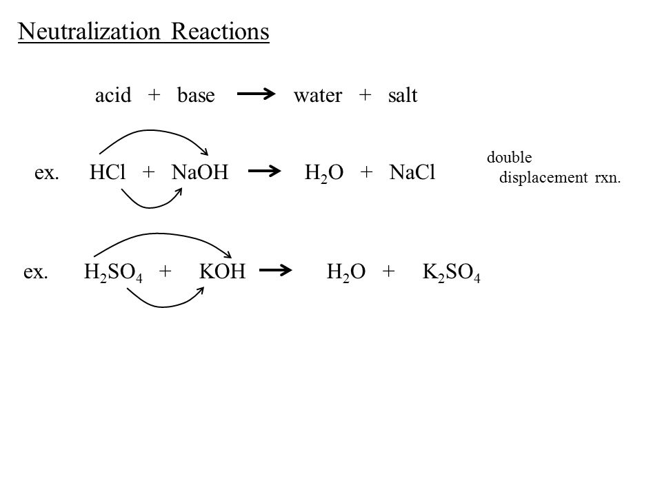 enthalpy of acid base reaction Experiment 2 - free download as (or enthalpy of reaction, h) the reaction is occurs between base and acid which can be divide into four types.