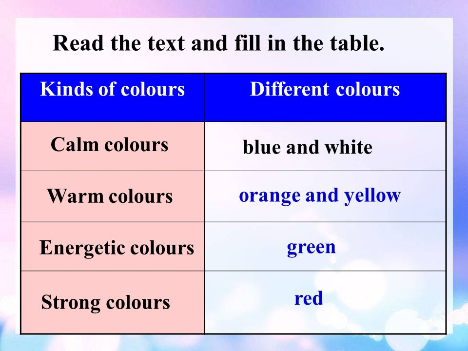 21 Kinds Of ColoursDifferent Colours Warm Colours Calm Colours Blue And  White Orange And Yellow Energetic Colours Strong Colours Green Red Read The  Text And ...