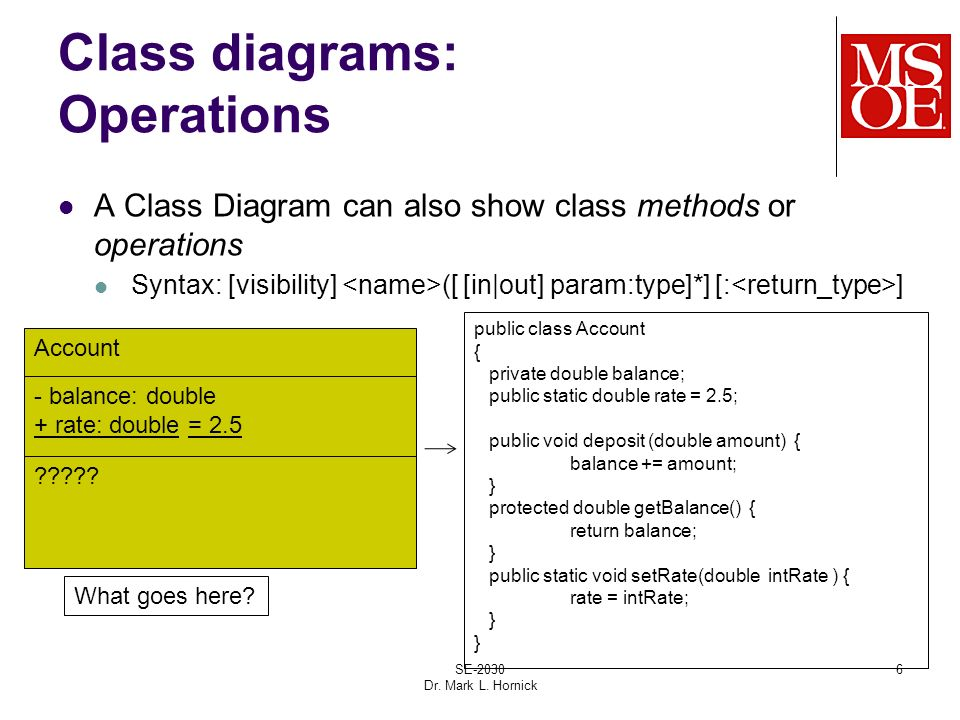 Uml review class diagrams se 2030 dr mark l hornick ppt download class diagrams operations a class diagram can also show class methods or operations syntax ccuart Image collections