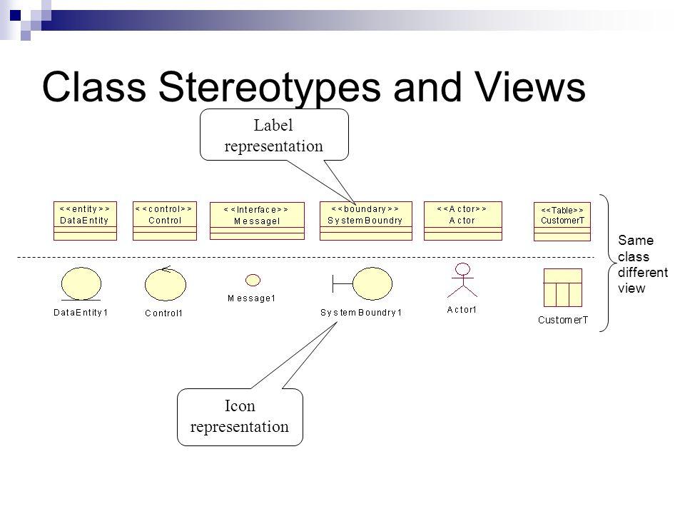 Class diagram associations class diagrams class stereotypes class 4 class stereotypes and views icon representation label representation same class different view ccuart Choice Image