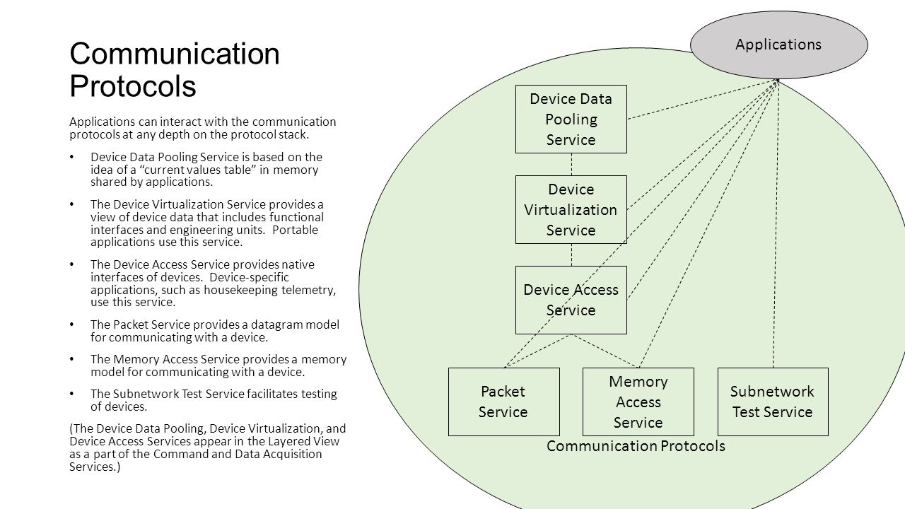 Sois services layered view this is the traditional diagram that communication protocols applications can interact with the communication protocols at any depth on the protocol stack pooptronica
