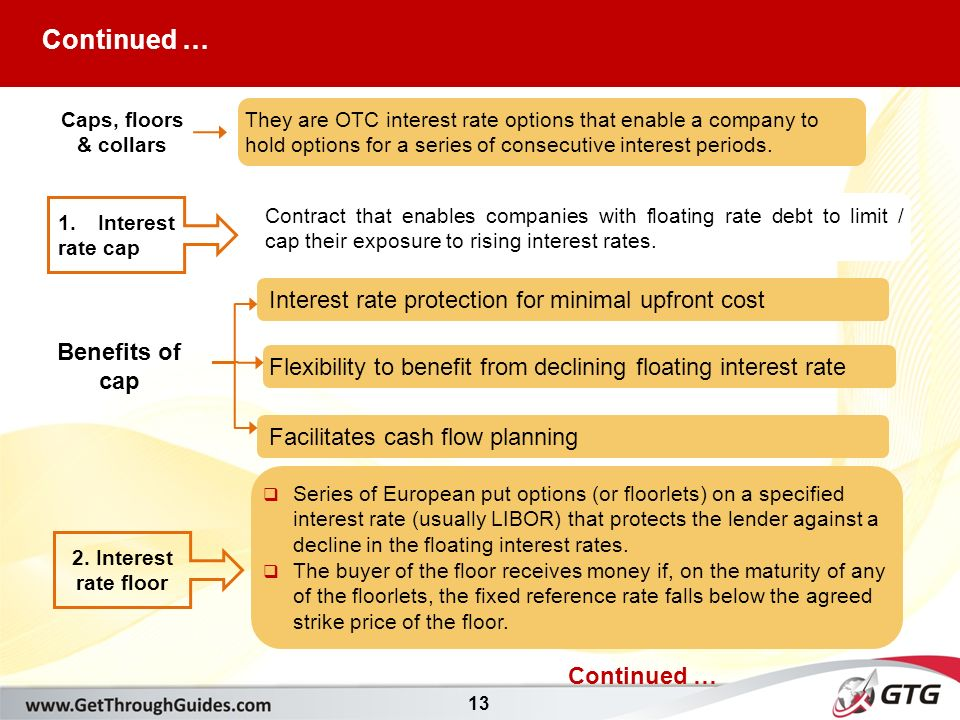 13 Caps, floors & collars They are OTC interest rate options that enable a company to hold options for a series of consecutive interest periods.