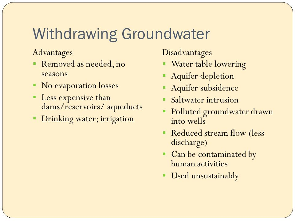 Withdrawing Groundwater Advantages  Removed as needed, no seasons  No evaporation losses  Less expensive than dams/reservoirs/ aqueducts  Drinking water; irrigation Disadvantages  Water table lowering  Aquifer depletion  Aquifer subsidence  Saltwater intrusion  Polluted groundwater drawn into wells  Reduced stream flow (less discharge)  Can be contaminated by human activities  Used unsustainably