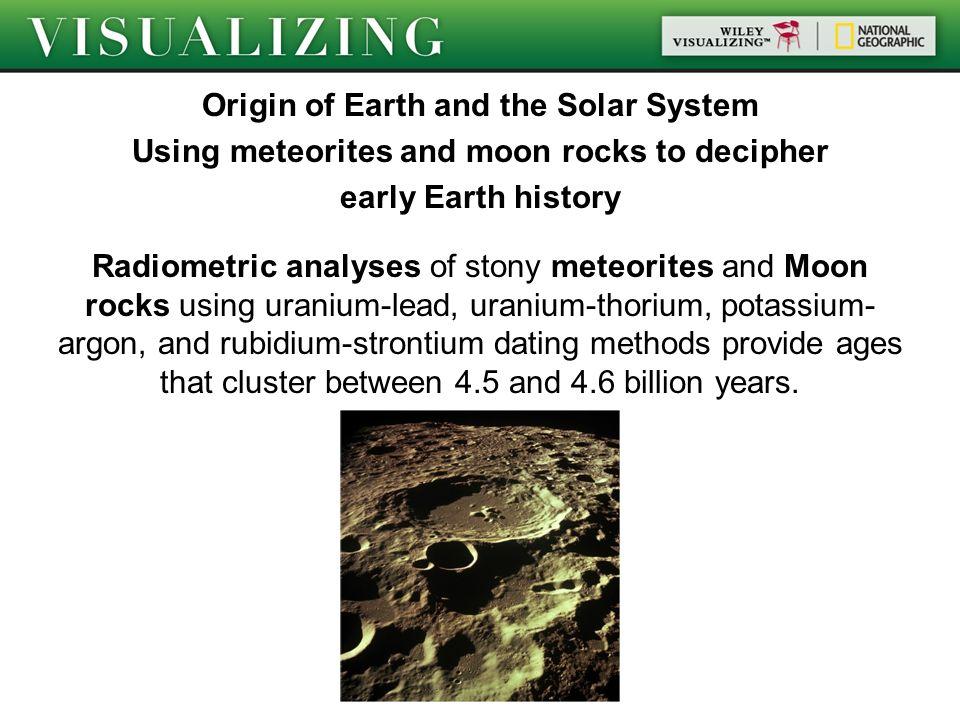 Hookup methods geochronology and landscape evolution