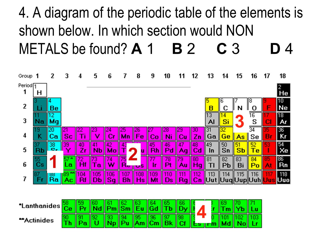 Po element periodic table choice image periodic table images periodic table of elements diagram images periodic table images february 2 2016 student planner place this gamestrikefo Image collections