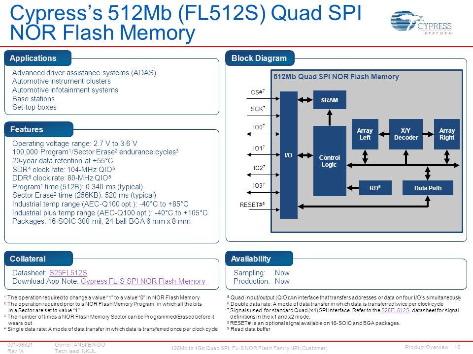 Owner: ANSI/EWOO Rev *A Tech lead: NKUL 128Mb to 1Gb Quad SPI, FL-S ...