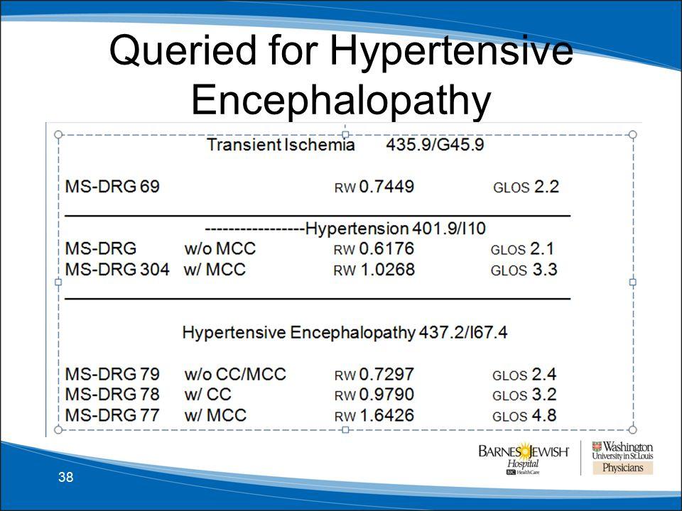 What is hypertensive encephalopathy