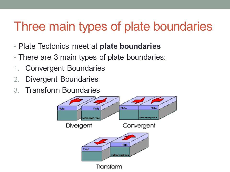 plate tectonics paper