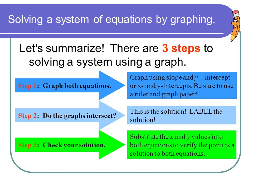 Solving a system of equations by graphing. Let s summarize.