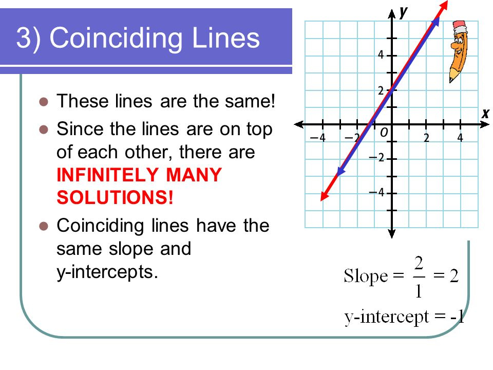 3) Coinciding Lines These lines are the same.
