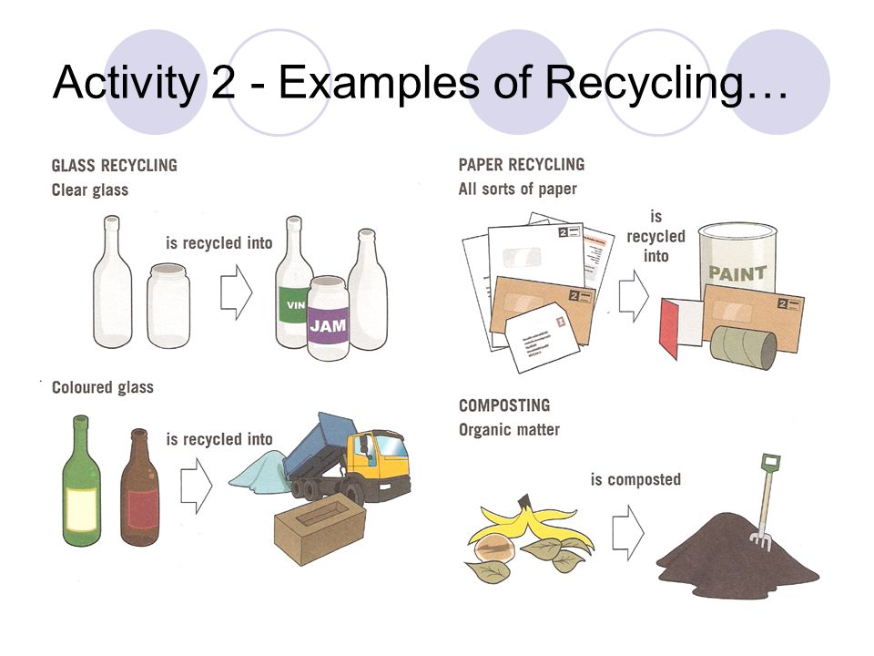 recycling proposal Sample recycling business proposal name of the recycling business: green health recycling limited about us: for years, we are recycling various useless or waste materials into utilizable products.