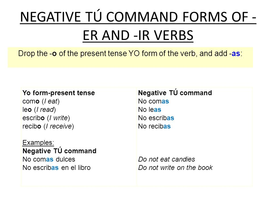 NEGATIVE TÚ COMMANDS Negative TÚ commands is used to tell friends ...
