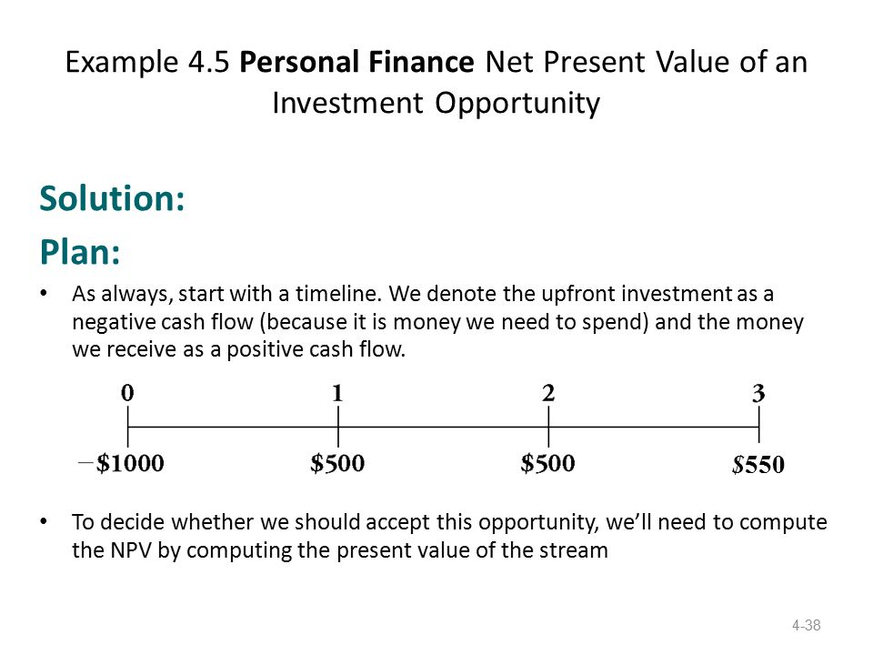 finance and present value Calculate the future value of a present value lump sum, an annuity (ordinary or due), or growing annuities with options for compounding and periodic payment frequency.