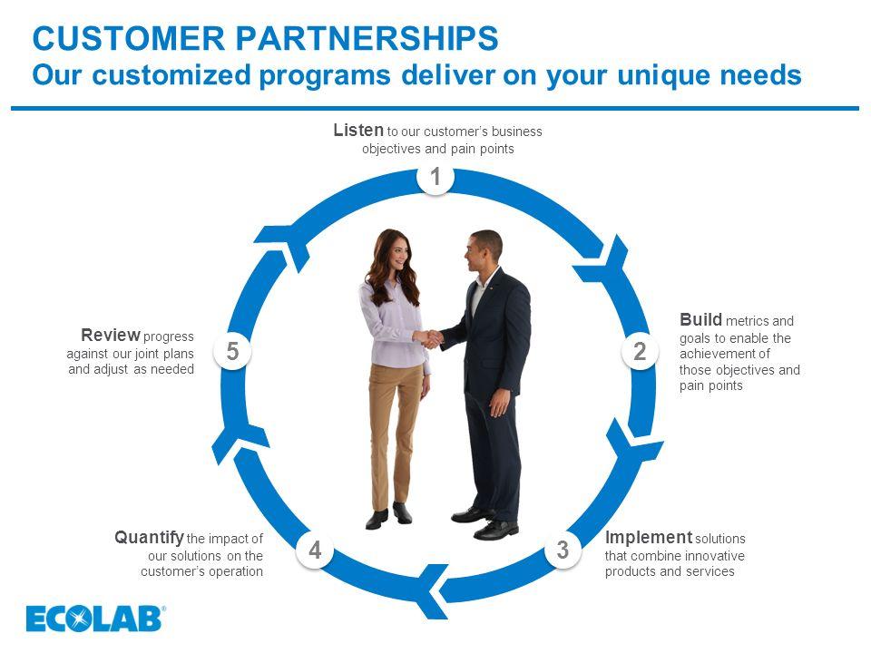 Partners lp