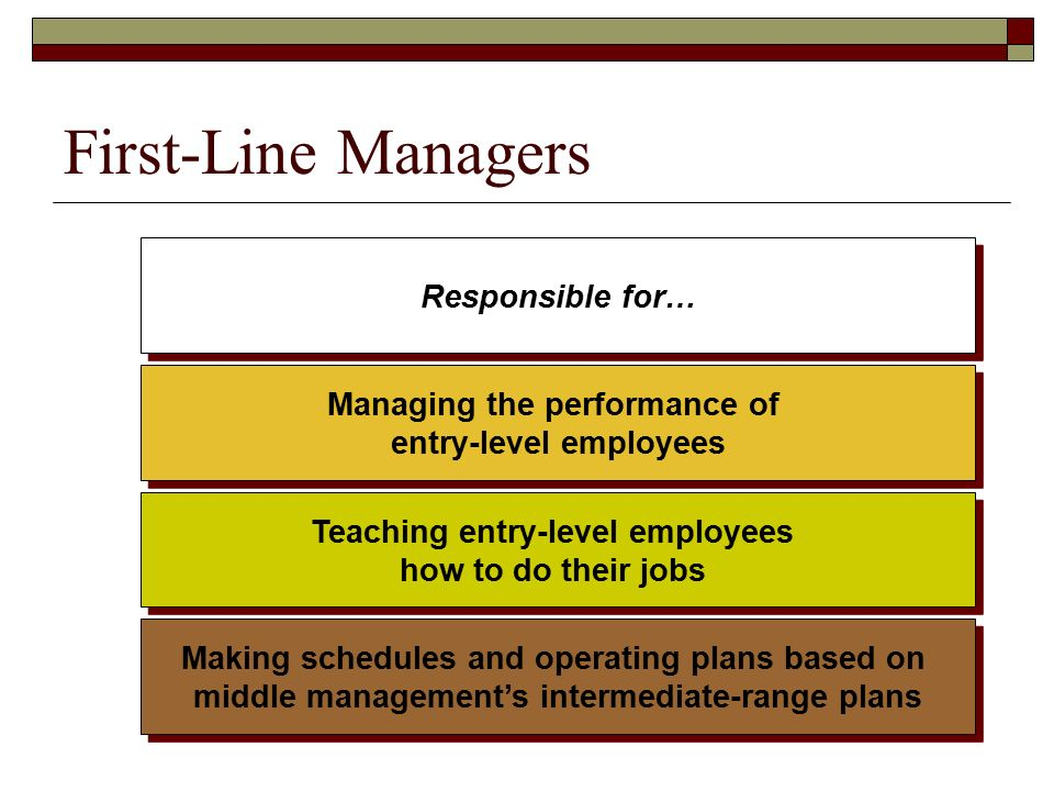 First-Line Managers Responsible for… Managing the performance of entry-level employees Teaching entry-level employees how to do their jobs Making schedules and operating plans based on middle management's intermediate-range plans