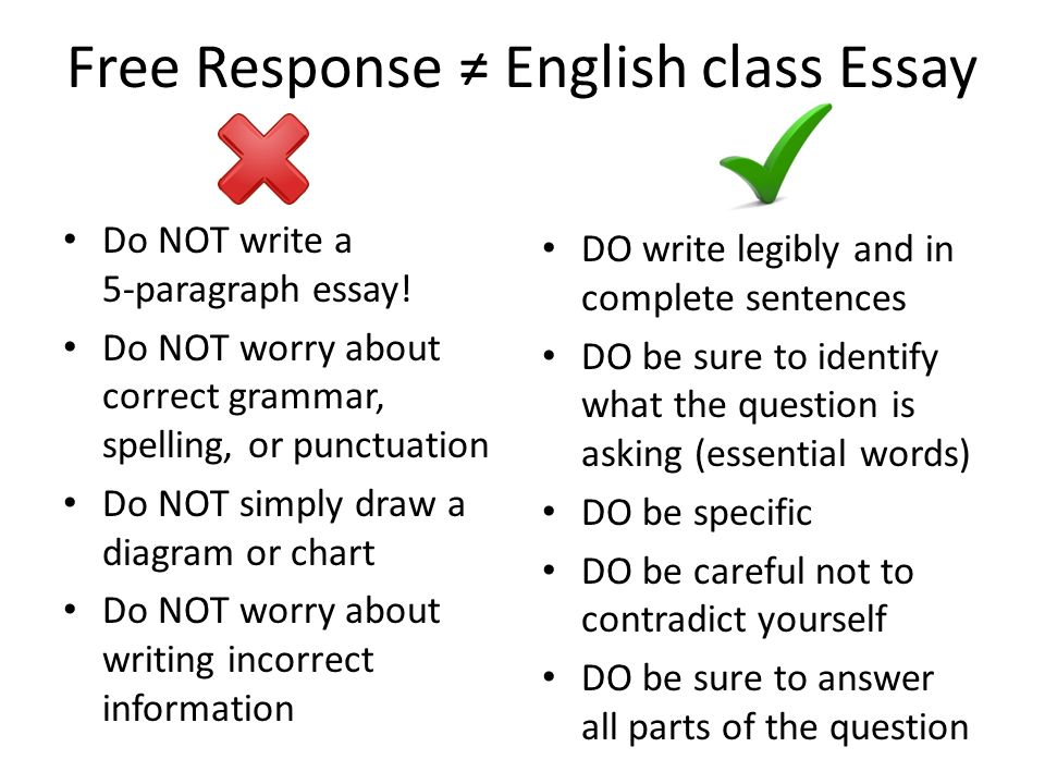 module 10 free response essay ap Ap english language and composition course description, effective fall 2014 sample ap english language and composition exam questions the following multiple-choice and free-response exam questions are typical of those.