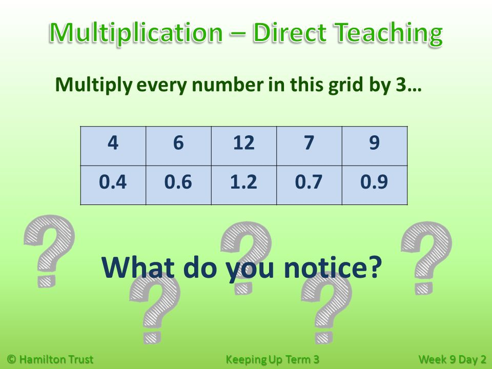 Multiplying Decimals Grid Method Worksheets lattice – Multiplying Decimals Grid Method Worksheet
