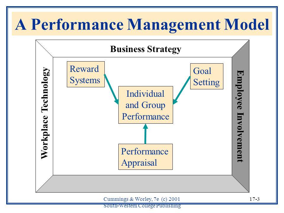 choice management change management model