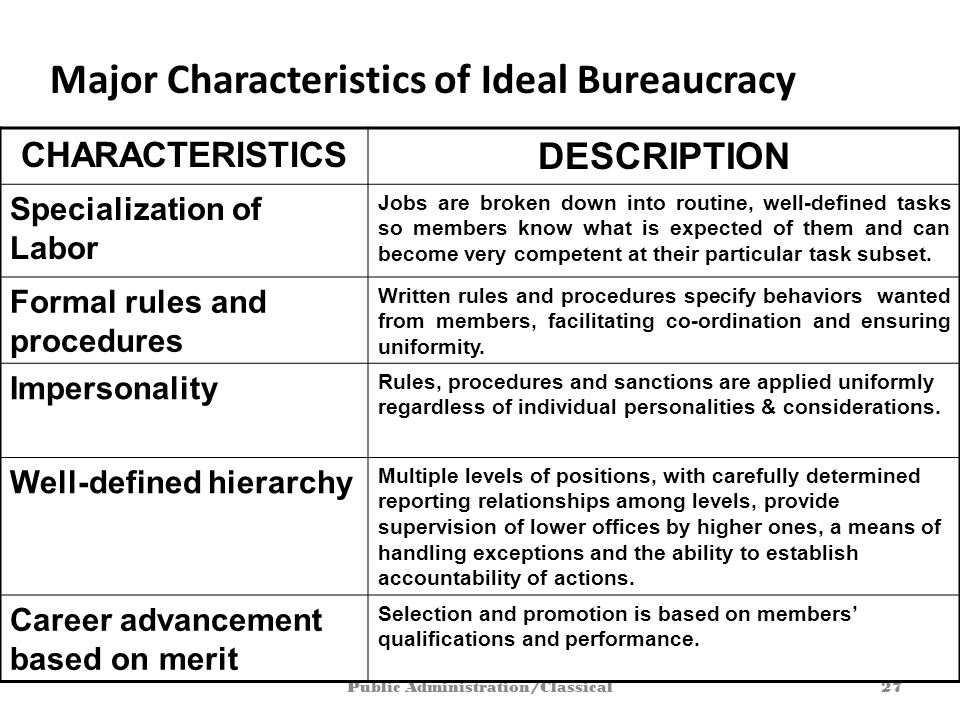a report on bureaucracies In the united states of america, there are four different kinds of bureaucracies: departments, independent agencies, independent regulatory.