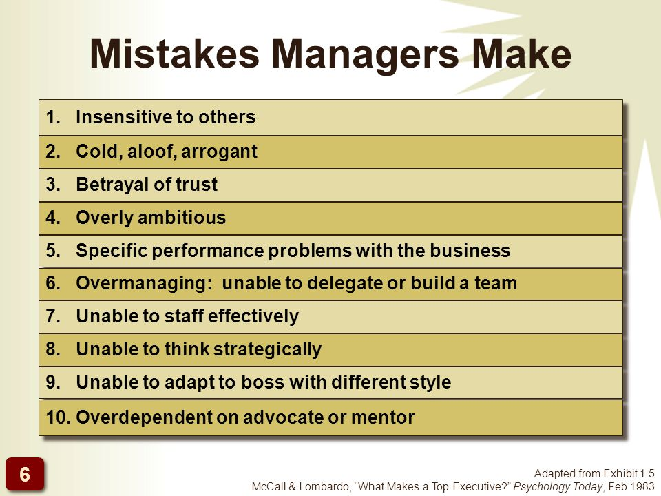 Mistakes Managers Make Adapted from Exhibit 1.5 McCall & Lombardo, What Makes a Top Executive Psychology Today, Feb 1983 1.