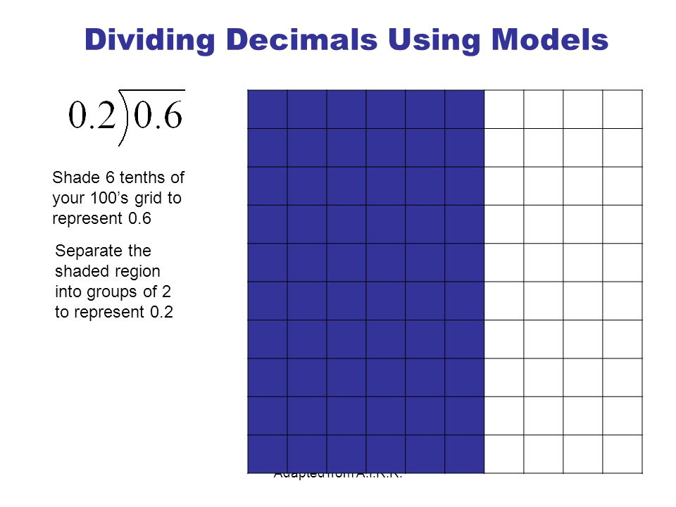 4 Adapted from A.I.R.R. Dividing Decimals Using Models Shade 6 tenths ...  sc 1 st  SlidePlayer & Adapted from A.I.R.R. Warm Up Separated But Not Broken Guided ...