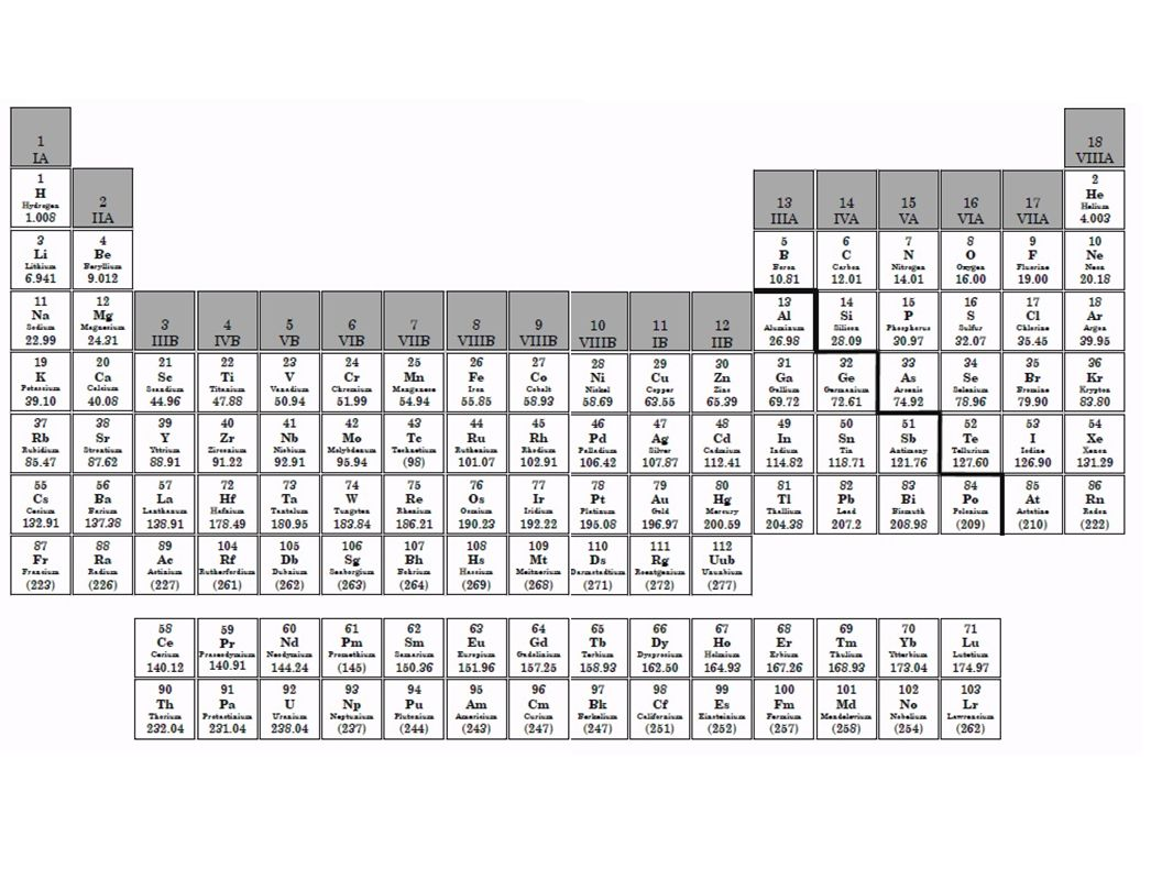 31 periodic table metals left side luster conductors malleable 19 label the following on your periodic table trend lines for electronegativity ionization energy and atomic radius metals non metals metalloids gamestrikefo Images