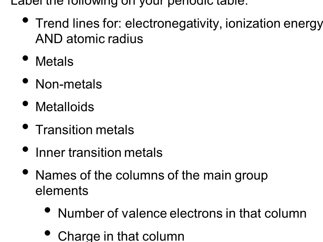 31 periodic table metals left side luster conductors malleable 19 label the following on your periodic table gamestrikefo Gallery